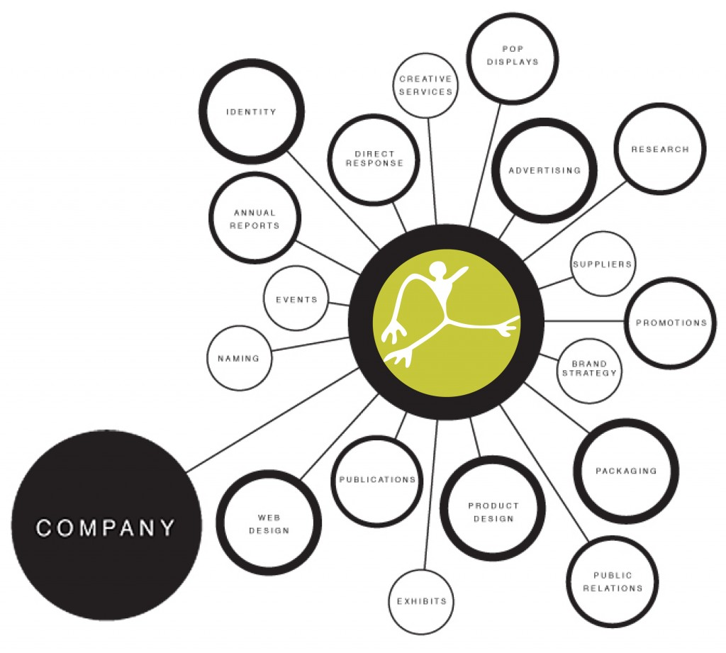 What we do_theconsultancy
