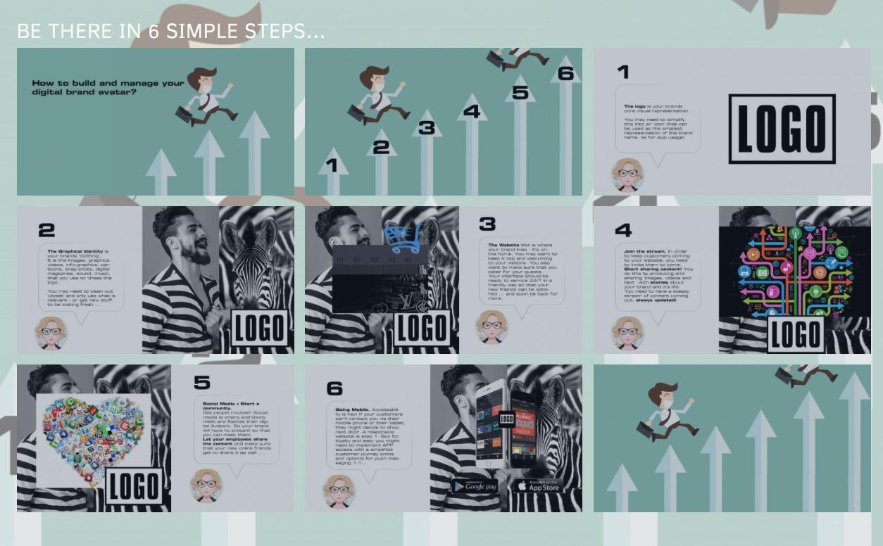 6 steps to a brand